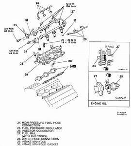 2000 Pontiac Grand Am Cooling System Diagram
