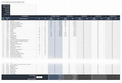 Construction Template Sheet Excel Templates Estimating Bid