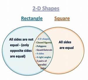 Comparing 2d Shapes