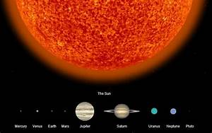 Science Books Lie about the Solar System - Fact-inator