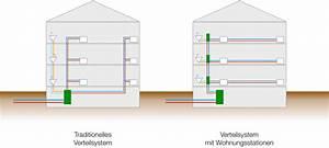 W Berechnen : energieausweis mit wohnungsstationen system und berechnung ~ Themetempest.com Abrechnung