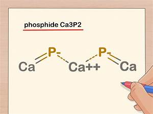 How To Study The Chemistry Of The Element Phosphorus And Its Industrial Uses