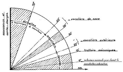 calculer la pente d un escalier la structures m 233 talliques en lyc 233 e d enseignement professionnel
