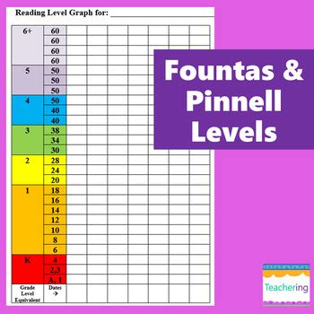 Student Reading Level Graph {dra & Fountas And Pinnell. Title Loans Interest Rates Real Credit Score. Cal State Online Programs Bridal Shower Invi. Washington State Graduate Programs. Clinical Social Workers Tfs Integration Tools. Psychic Mediums In Illinois Gold Ira Account. Local Movers Arlington Va Plumbers Oxnard Ca. Assisted Living Massachusetts. Respiratory Therapist Salary Ny