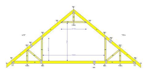home depot garage room in attic truss design peenmedia com
