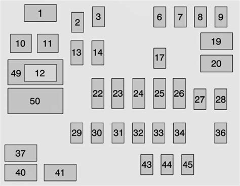 Gmc 1500 Fuse Box by Gmc From 2014 Fuse Box Diagram Auto Genius