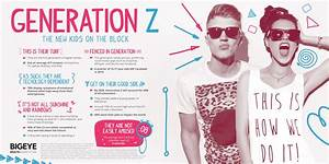 Understanding Generation Z - Advertising - Digital ...