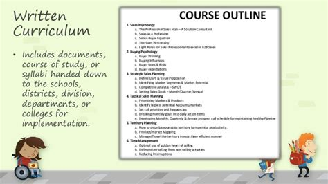 7 types of curriculum operating in schools 511 | 7 types of curriculum operating in schools 3 638