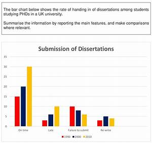 Sample Answer To Ielts Writing Task One  Dissertation Bar