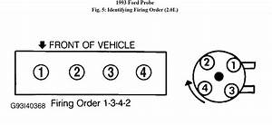 What Is The Head Lay Out And Fireing Order On 1993 Ford Probe Base