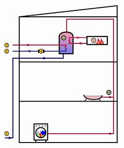 File Active Indirect Water Heater Diagram Svg