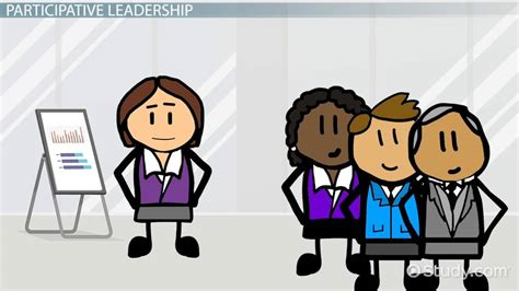 leadership style fit   workplace video lesson