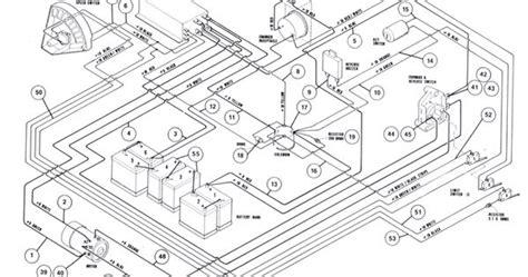 48 Volt Wiring Diagram Reducer by 1997 Club Car 48v Forward And Switch Wiring