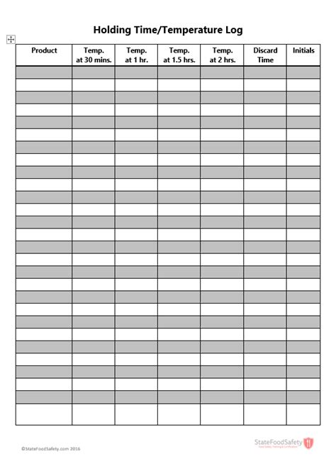 Holding Time and Temperature Log