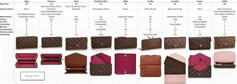 louis vuitton long wallets zippy clemence sarah pochette felicie adele louis vuitton