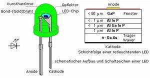 Led Möbelleuchten Aufbau : lumineszenzdiode led ~ Markanthonyermac.com Haus und Dekorationen