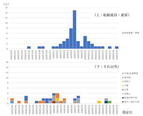 静岡 コロナ 感染 最新 情報
