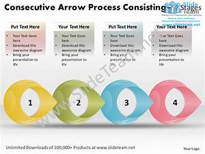 consecutive arrow process consisting 4 stages score With score org business plan template