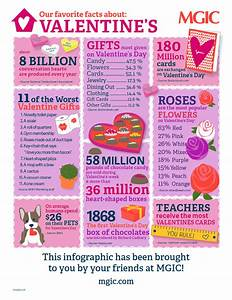 6 Valentine's Day Infographics That Will Rock Your Day
