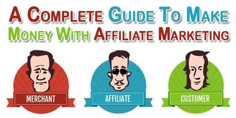 A Complete Guide To Make Money With Affiliate Marketing ...