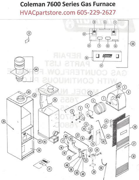 Coleman Evcon Furnace Wiring Diagram Free