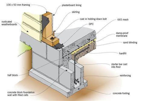How To Install Carpet On Concrete Slab by Concrete Slab Floor Construction Branz Renovate