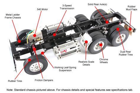 Tamiya Scania R470 Highline Tractor Truck Rtf Kit 1/14