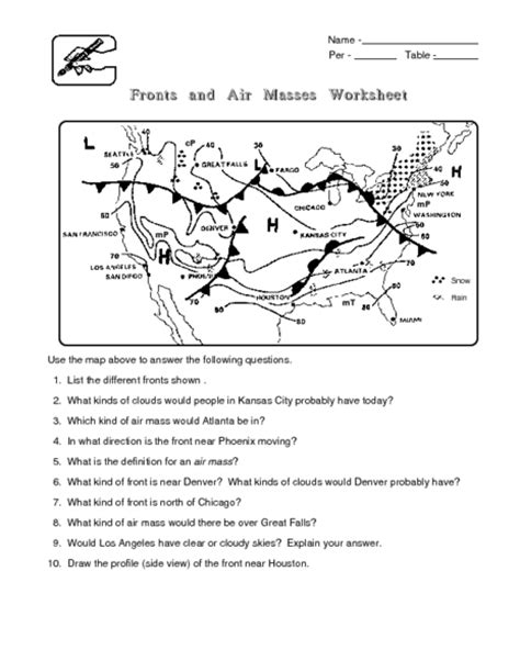 weather worksheets for middle school search