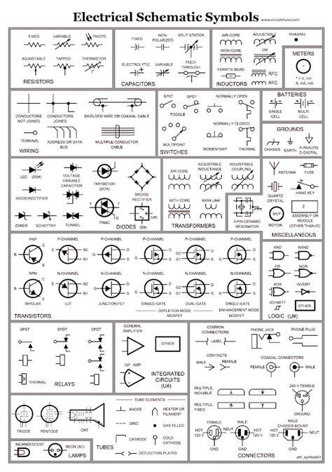 electrical schematic symbols circuitstune electrical schematic symbols circuitstune