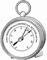 Barometer Clipart Aneroid Weather Instrument Cliparts Clip Library Etc Circle Medium Answer Key Pressures Dry sketch template