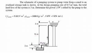 Solved  The Schematic Of A Pumping System To Pump Water Fr