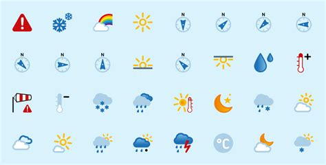 weather icons on iphone 9 iphone weather icons meaning images weather app iphone