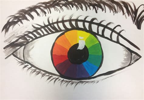The Helpful Color Wheel Ideas For Dealing With The Better
