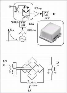 wideband lo noise in passive transmit receive mixer ics With passive mixer