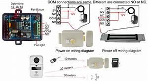 Wireless Unlock Controller For Smart Intercom