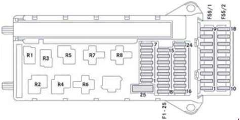 2008 Dodge Sprinter Fuse Box Diagram by Mercedes Sprinter W906 2006 2017 Fuse Box