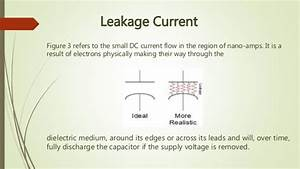 Basic Structure Of Capacitor