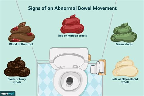 What Does It If My Stool Is Black by What It Means To A Normal Bowel Movement