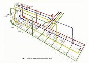 Bp Tankers Double Ring Pipeline Schematic Diagram