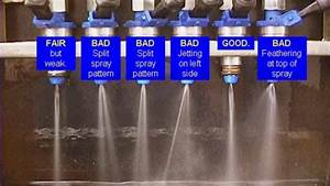 When Should A Car U0026 39 S Fuel Injectors Be Cleaned
