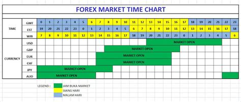 currency trading hours forex mandiri forex trading forex for live time zone