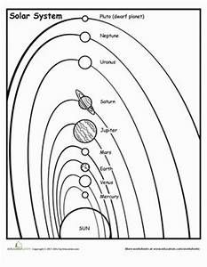 Best 25+ Solar system diagram ideas on Pinterest