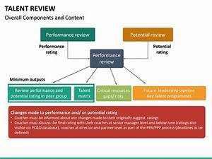 Talent Review Powerpoint Template