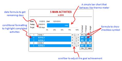 annual goals tracker sheet awesome ways   excel