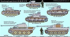 panzer | German tank | Britannica.com