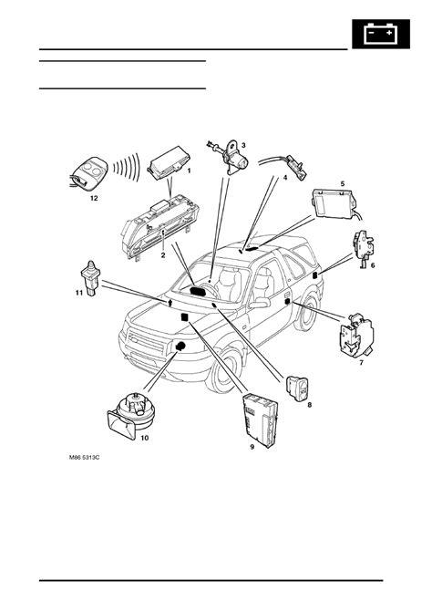 land rover workshop manuals gt freelander system description and operation gt security gt locking