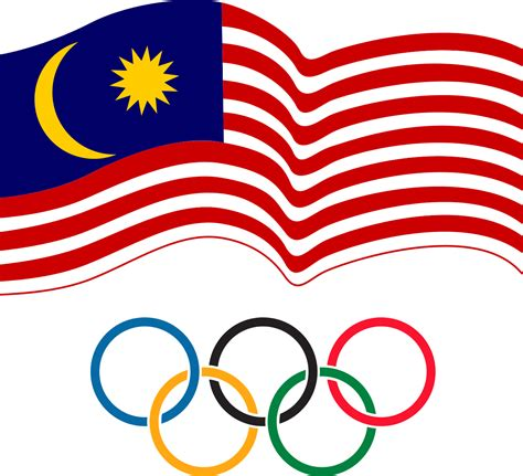 olympic council  malaysia wikipedia