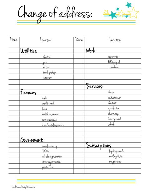 Do You Need To List Your Address On Resume by Printable Change Of Address Checklist