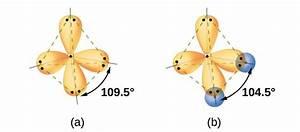 Hybrid Atomic Orbitals