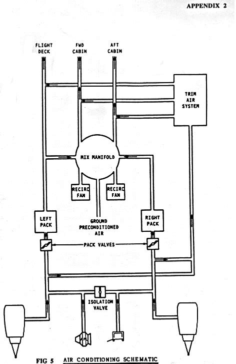 Air System Schematic by Standard Report Format